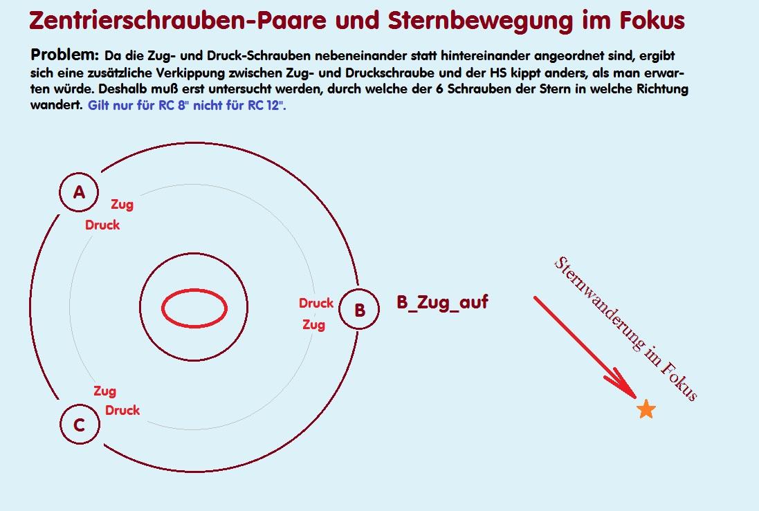 astro-foren.com - 04 Zweispiegel-Systeme/Astrofotografie