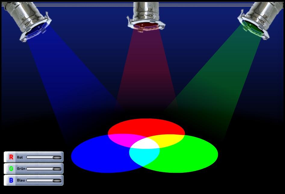 @RGB-System01.jpg