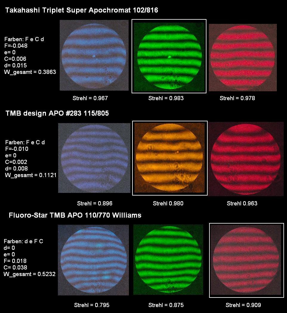 AIV-Oculum-Farben-Strehl.jpg
