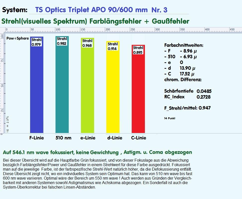 APO_TSII_09.jpg