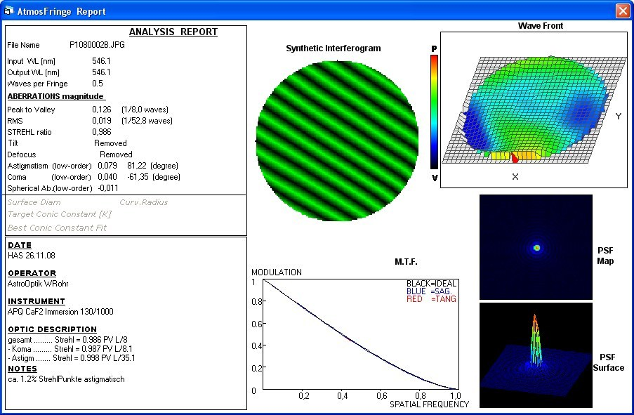 APQ-3lensCaF2-10.jpg