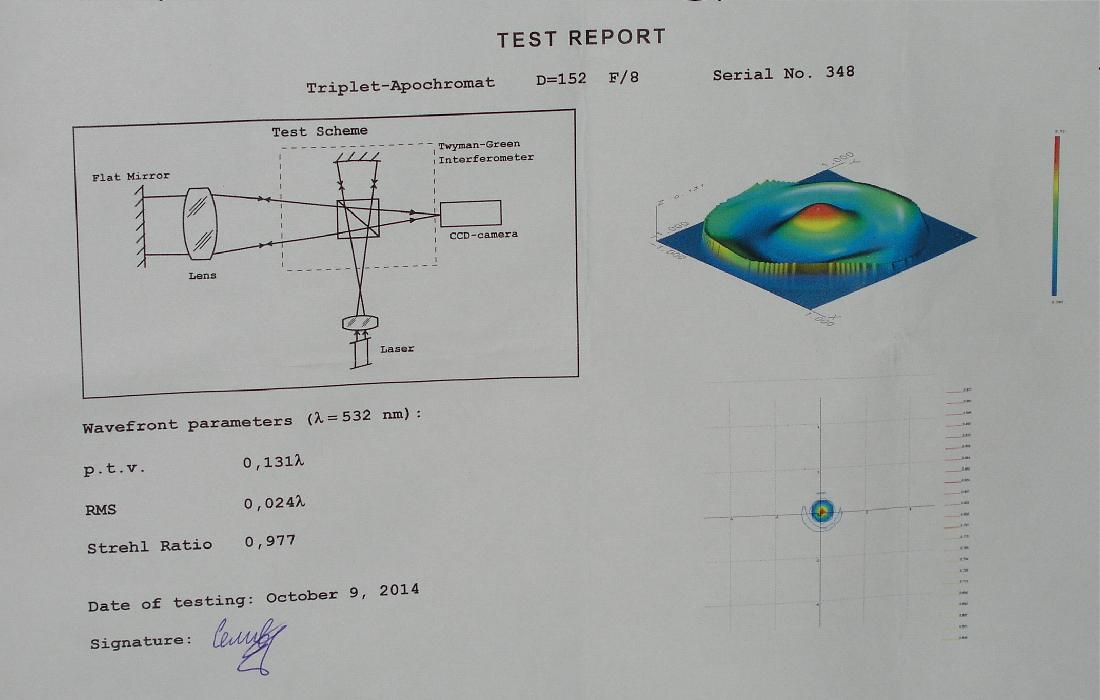 Astro foren.com a103a cff 127 f7 as zwischen dichtung und