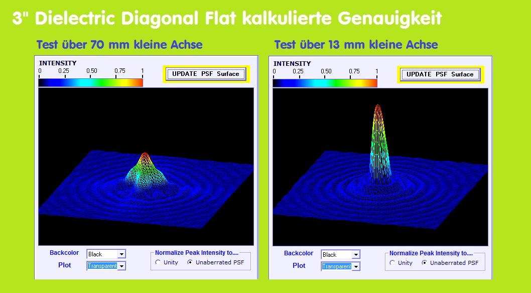 FlatQual_05.png