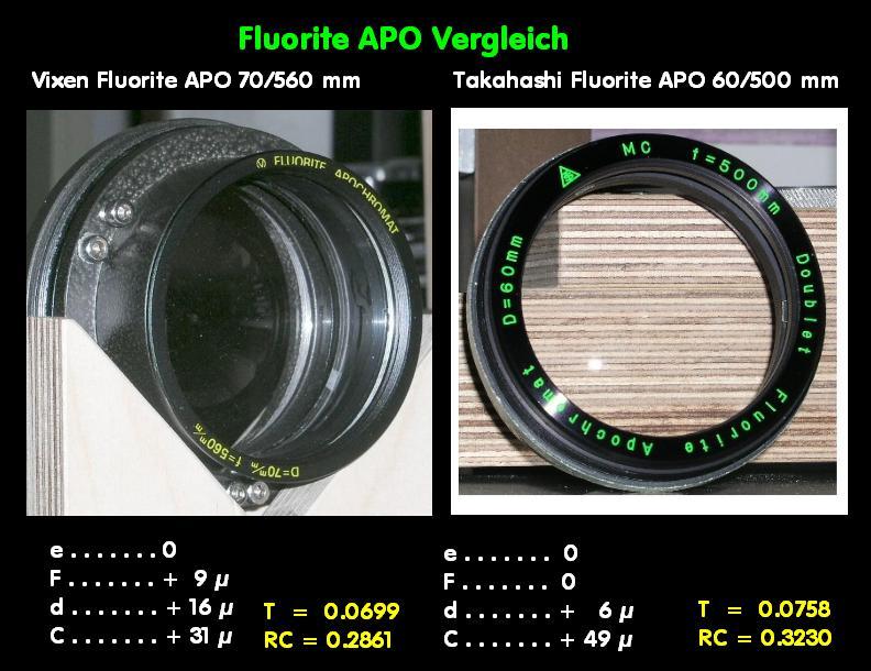 FluorAPO_01.jpg