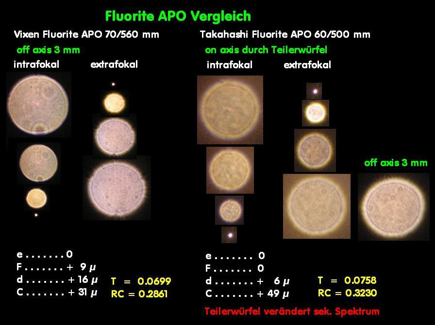 FluorAPO_02.jpg