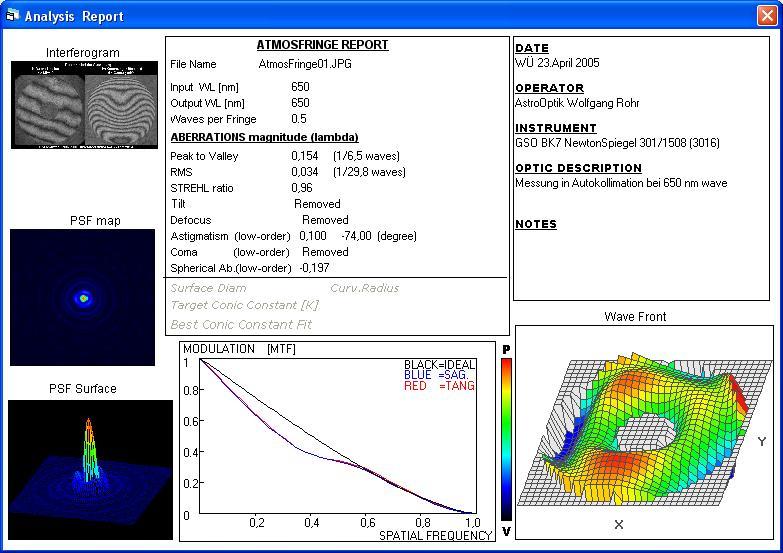 GSO-Auto-Report.jpg