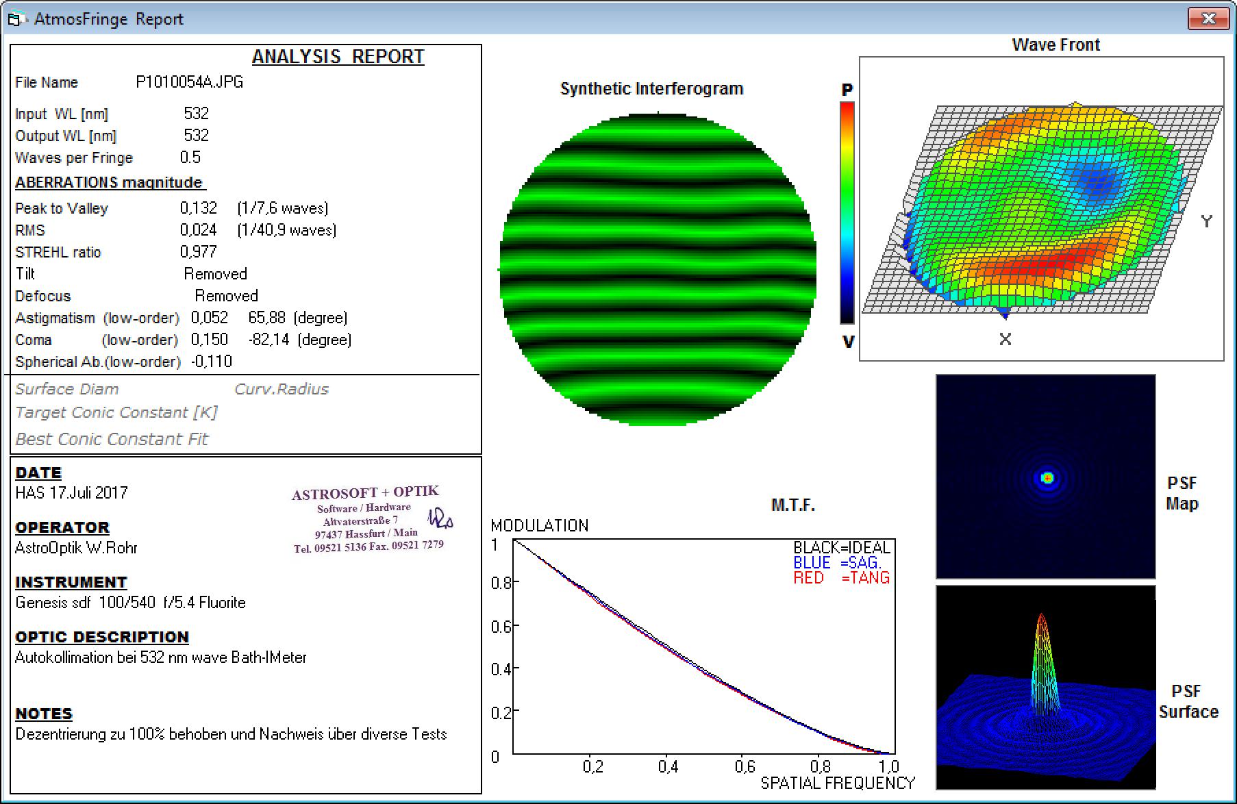astro-foren.com - 02 ED-Optiken, Halb-APOs und Frauenhofer-Systeme