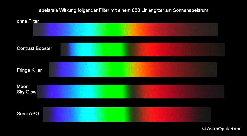 P103-Filter-Sonne.jpg