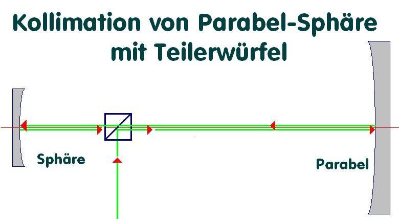 ParabelSphere02.jpg