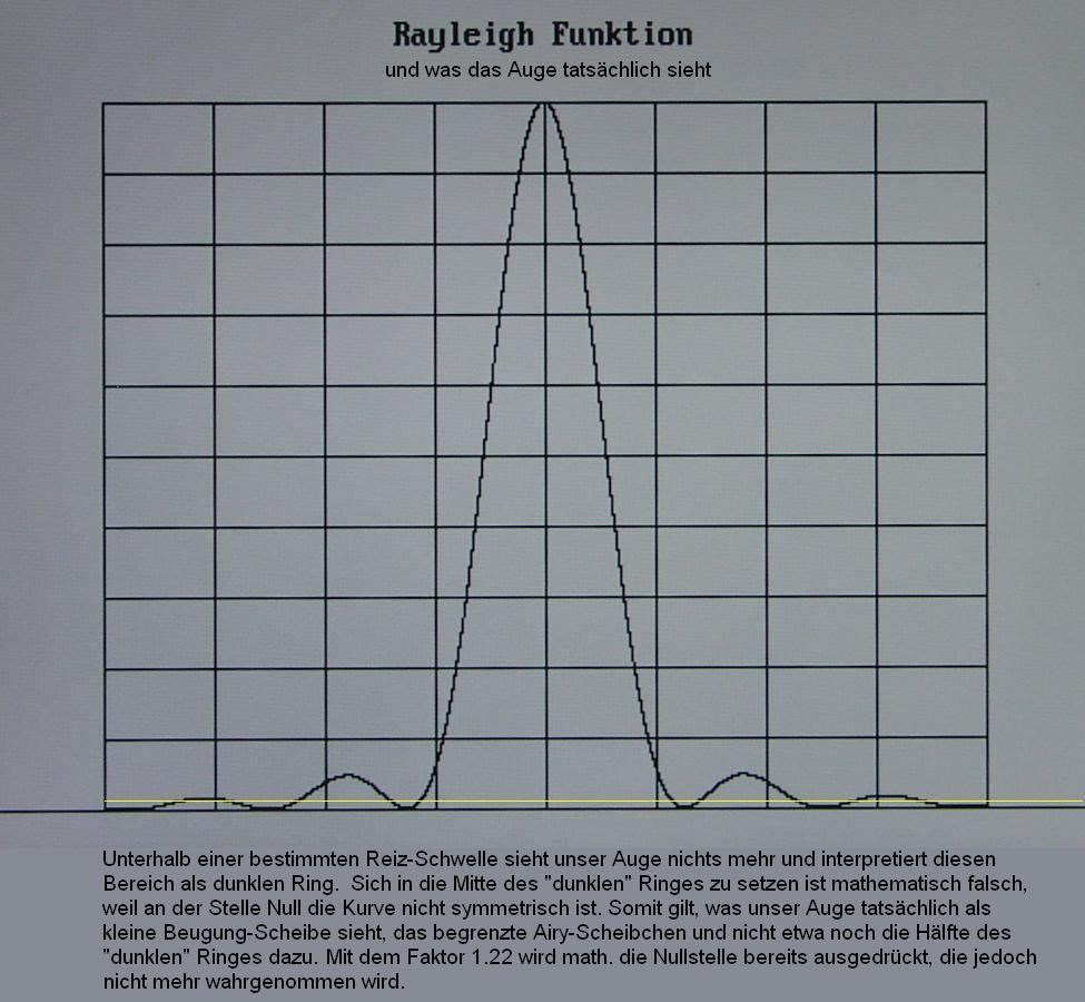 Rayleigh-FunktionA.jpg