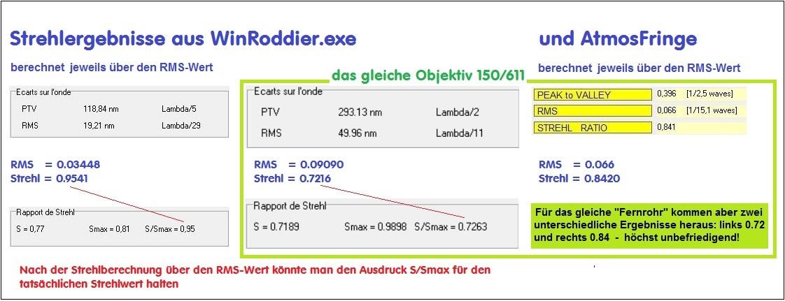 astro-foren.com - 08 Berichte/Teleskop-Treffen/häufige Fachbegriffe