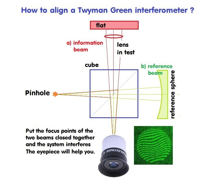 alignTwyGreen.jpg