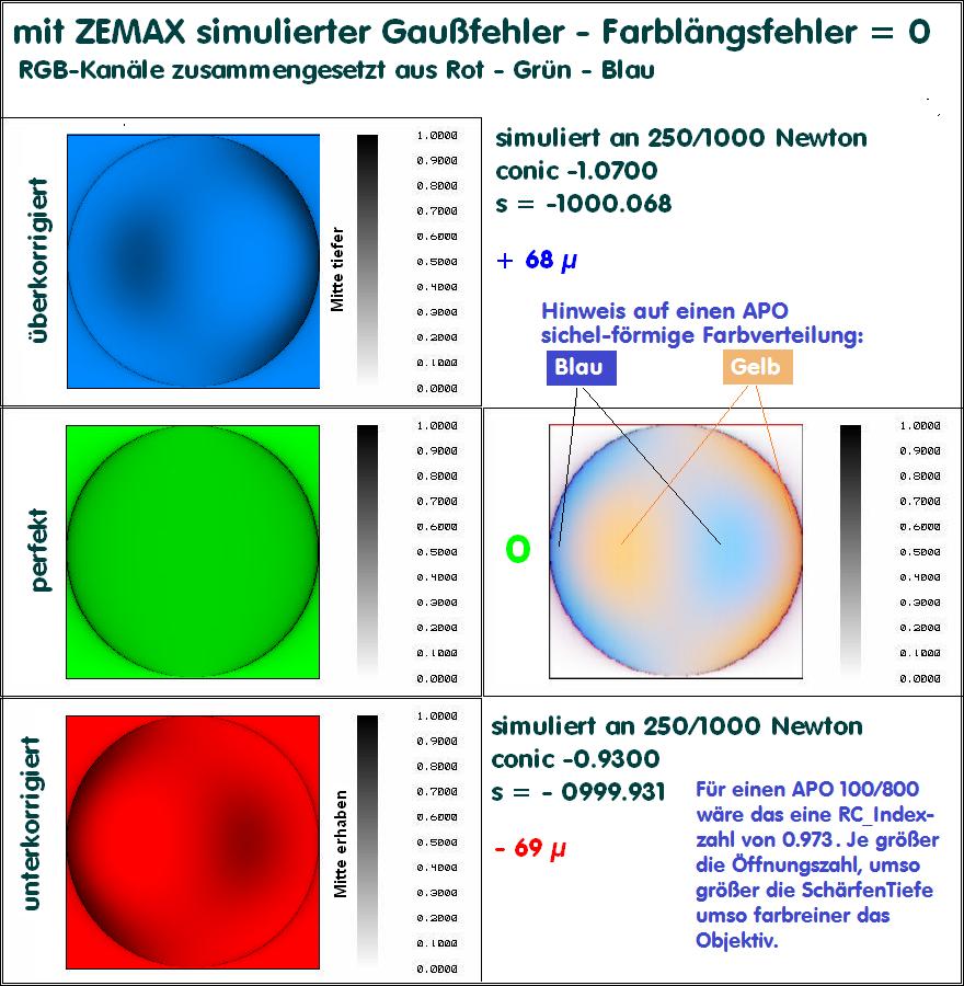 Komplementärfarbe Zu Blau astro foren com f020 rgb farben simulation der farbsäume