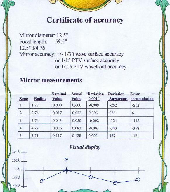 certifikate14.jpg