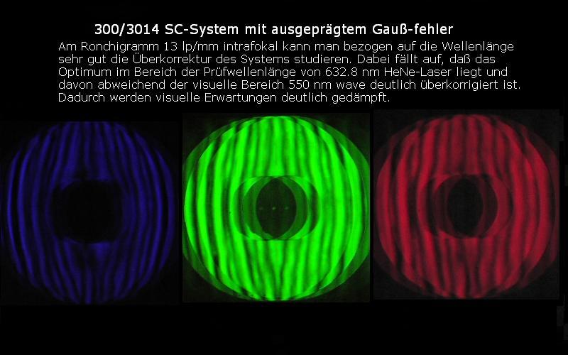 gaussfehler02.jpg